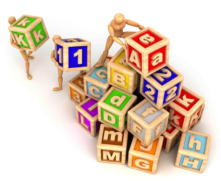 Our teaching approach in learning Crotian online is a building block approach